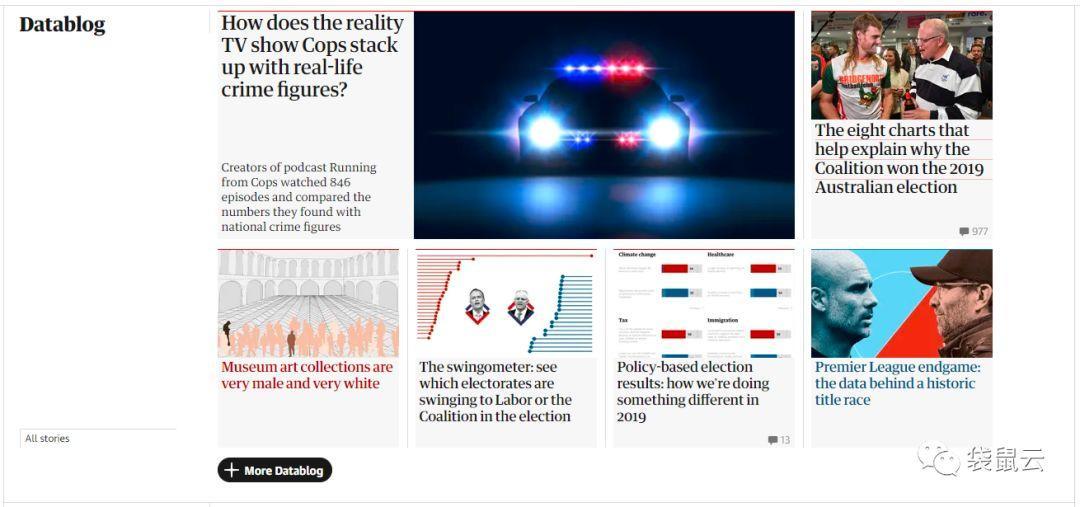 漂亮得不像实力派 | 袋鼠云数据可视化大屏技术解密 之 如何选择有效的图表