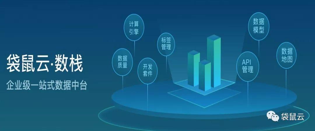 袋鼠云数据中台专栏(五):数栈,企业级一站式数据中台PaaS