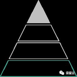 袋鼠云数据中台专栏2.0 | 数据中台之数据质量检测