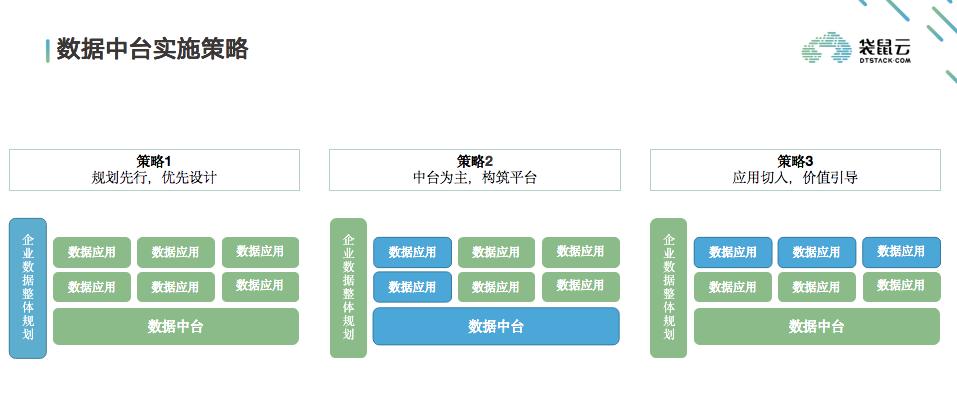 袋鼠云张旭:一流企业数字化变革怎么做? (直播回放+PPT下载)