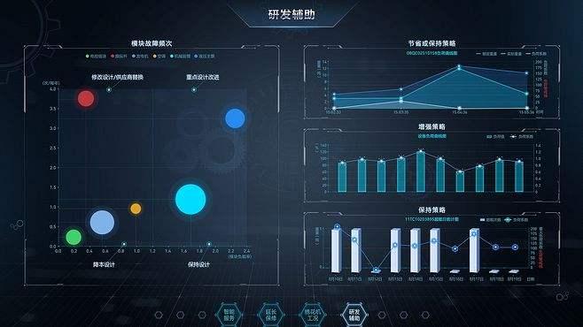 「数据可视化」科学研究数据可视化是科学研究当中的一个交叉学科科学研究与主要用途