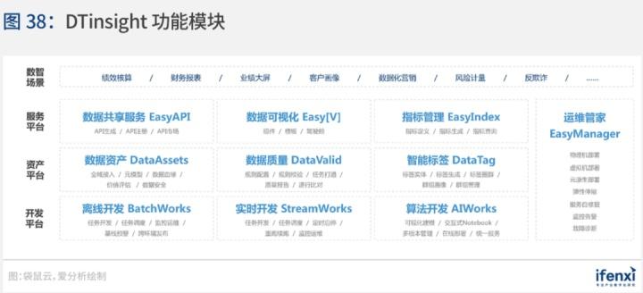 袋鼠云入选《爱分析·中国银行业数字化趋势报告》,助力银行在存量时代破局