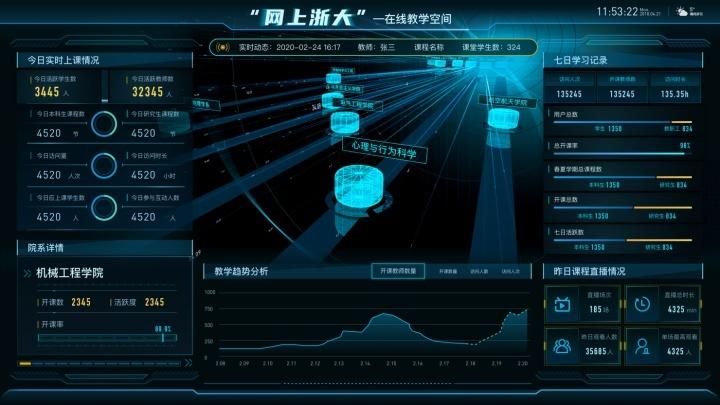 """网易报道:袋鼠云参展顶级可视化盛会ChinaVis2020,带来""""智慧校园""""转型方案"""