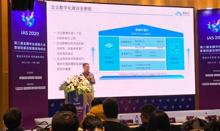 干货福利 | 第二届全国中台战略大会顺利召开,限时获取现场演讲PPT