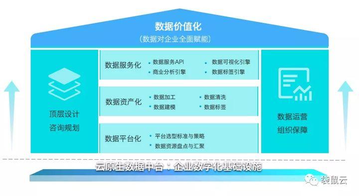 袋鼠云数智之旅·烟台站|加速数字蝶变,推动产业升级